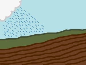 Railsoil